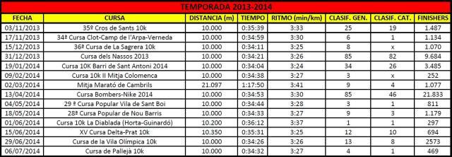 RESULTADOS_2013-2014