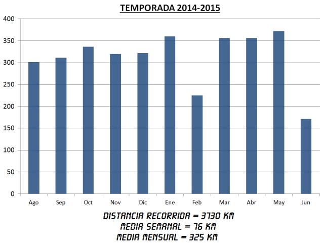 numeros 2014-2015