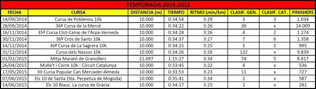 Resultados_2014-2015