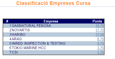 Clasificacion_empresas_001